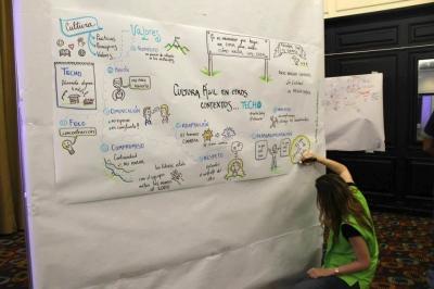 """Documentación gráfica en Ágiles 2014 """"Cultura Ágil en otros contextos"""