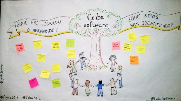 Árbol de logros y retos, en el stand de Ceiba software