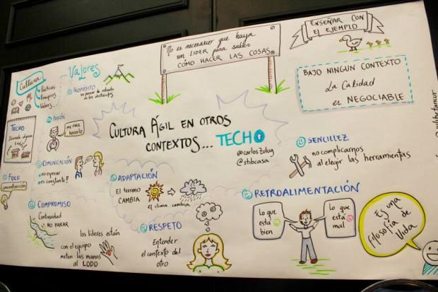 Facilitación gráfica en charla  Cultura Ágil en otros contextos… TECHO