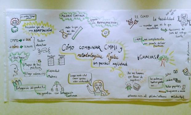 Cómo combinar CMMI y Agile