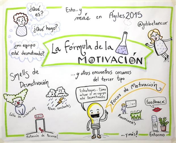 Facilitación gráfica para propuesta de charla en Ágiles 2015
