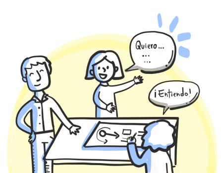 Historias de usuario: en búsqueda del entendimiento compartido